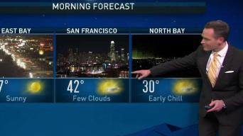 Jeff's Forecast: Weekend Rain Returns