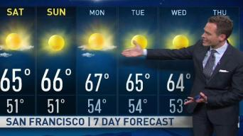 Jeff's Forecast: Hot Inland & Chilly Coast