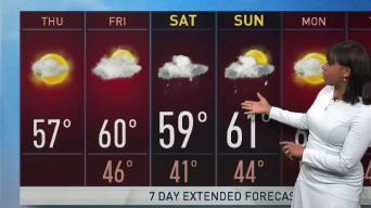 Kari's Forecast: Rain Clearing