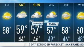 Kari's Forecast: Sunny and Mild Friday