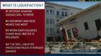 Loma Prieta Quake: SF Shakes 70 Miles From Epicenter