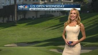 U.S. Open Forecast