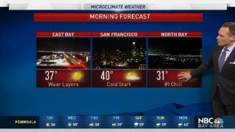 Jeff's Forecast: Gusty, Cold Morning