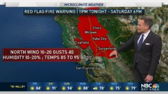 Jeff's Forecast: Warmer and NorCal Fire Danger