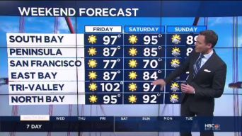 Jeff's Forecast: Hottest Day Friday