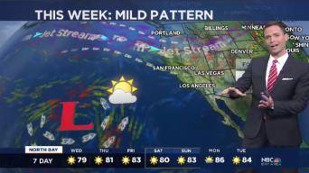 Jeff's Forecast: Enjoyable Temps