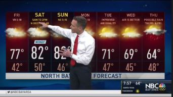Jeff's Forecast: Gusty Ahead and Poor Air Quality