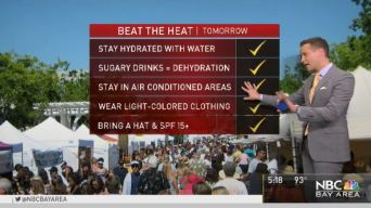 Jeff's Forecast: Hot 100s Inland; Cooler Weekend