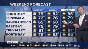 Jeff's Weekend Forecast