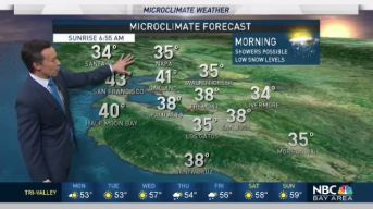 Forecast: Windy, Cold, Low Snow Levels