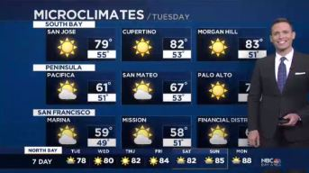 Jeff's Forecast: Great Weather Ahead