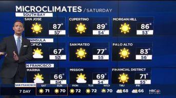 Jeff's Forecast: Isolated 90s