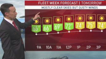 Weather Alert: Red Flag Warning & Gusty Wind