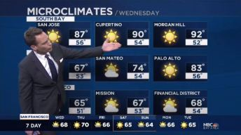 Jeff's Forecast: 90s Inland & Unhealthy Air