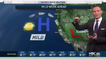 Jeff's Forecast: Temperatures Near 80