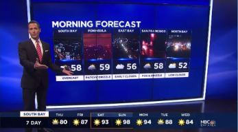 Jeff's Forecast: Rain Exits & Hot Weekend