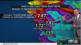 Jeff's Forecast: Cold Start & Rain Outlook
