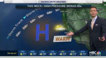 Jeff's Forecast: Much Warmer Week