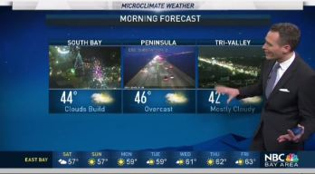 Jeff's Forecast: Saturday Clouds