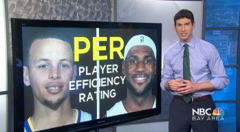 Curry vs. James: NBA's MVP