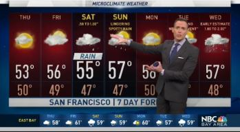 Jeff's Forecast: Russian River Flood and Next Storm