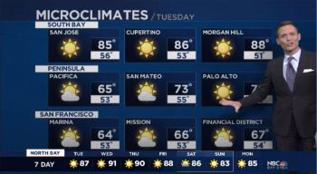 Jeff's Forecast: Warmer This Week