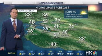 Rob's Forecast: Dry December, Weekend Rain?