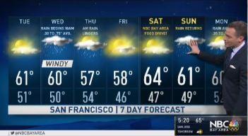 Jeff's Forecast: Heavier Rain & Wind Ahead