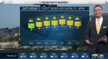 Jeff's Forecast: Fleet Week, 90s & Rain Chance