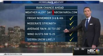 Jeff's Forecast: Cooling and Storm Ahead