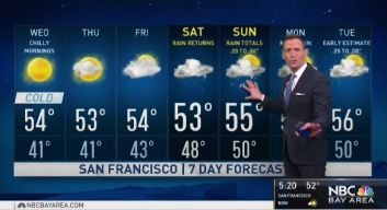 Jeff's Forecast: Cold 30s and Rain Forecast