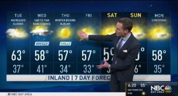 Jeff's Forecast: Shower Chance Soon