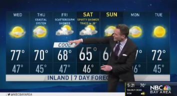 Jeff's Forecast: Much Colder