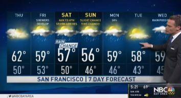 Jeff's Forecast: Cooler & Rain Chance
