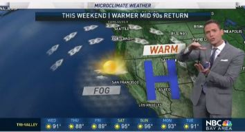 Jeff's Forecast: Weekend Heat