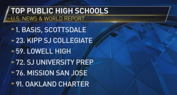 Bay Area Campuses Among 'Nation's Best Public High Schools'