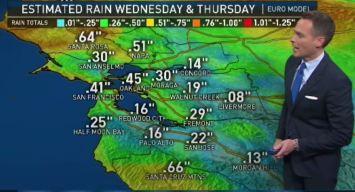 Jeff's Forecast: Cold Start & Rain Soon