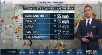 Jeff's Forecast: Blustery Freezing AM