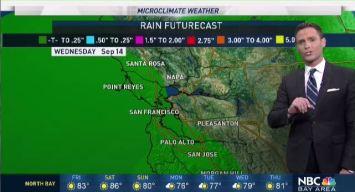 Jeff's Friday Forecast & September Rain