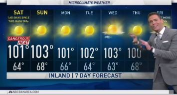 Jeff's Forecast: Hot 100s