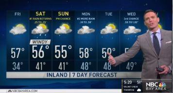 Jeff's Forecast: Saturday Storm