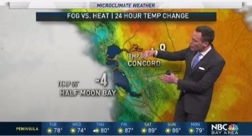 Jeff's Forecast: Hotter Week