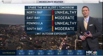 Jeff's Forecast: Hazy Sunshine