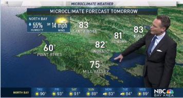 Jeff's Forecast: Comfortable Temperatures