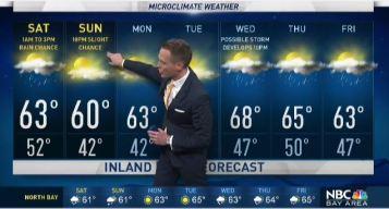 Jeff's Forecast: AM Rain Chance