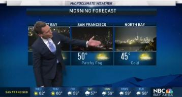 Jeff's Forecast: Great Today and Rain Soon