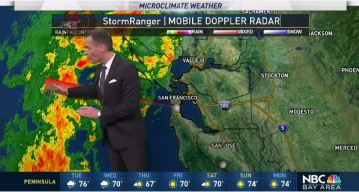 Jeff's Forecast: Rain and Thunderstorm Chance