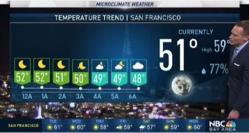 Jeff's Forecast: Chilly Morning & Next Rain