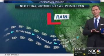 Jeff's Forecast: Potential Storm Next Week