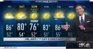 Jeff's Forecast: 50s to upper 80s